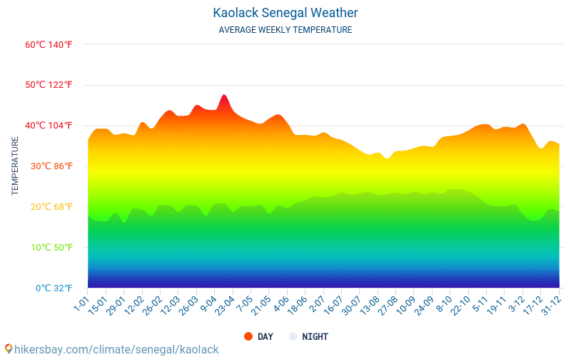 swedish climate and weather - 800×500