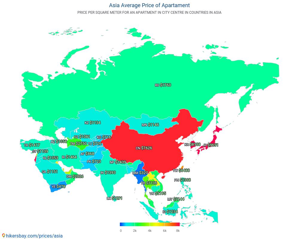 Asia - Apartment Price in Asia
