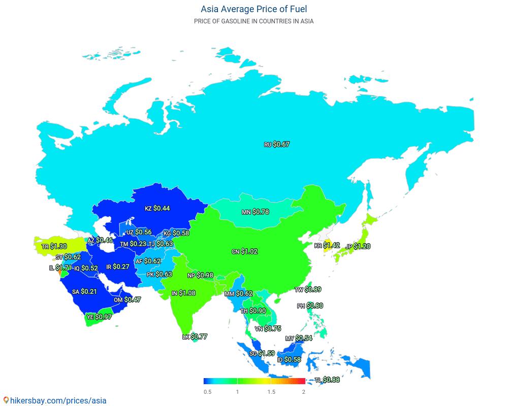 Asia - Gasoline price