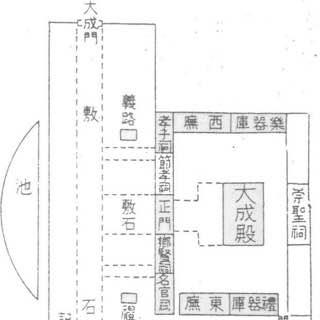 Taiwan Confucian Temple, taiwan , tainan